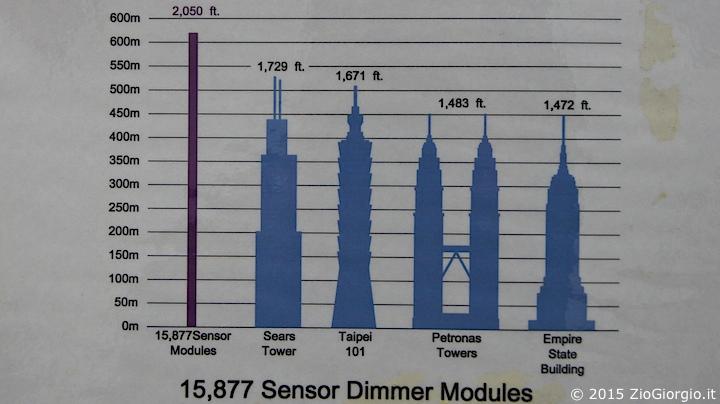Sensor Dimmer Module