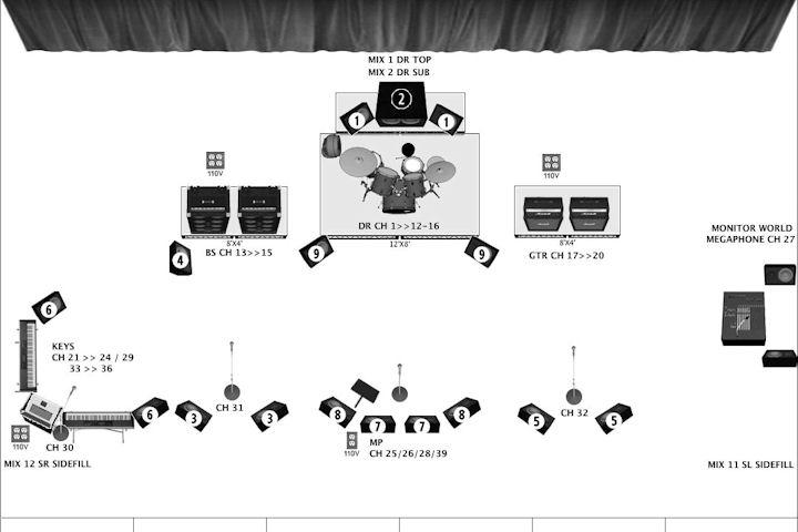 FNM EUROPE 2015_Stageplan_720pix