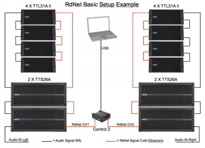 RDNet-setup-e1420542785898